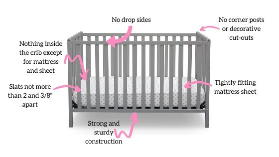 Safe crib recommendations